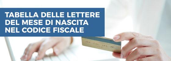 Le lettere nel Codice Fiscale del mese di nascita
